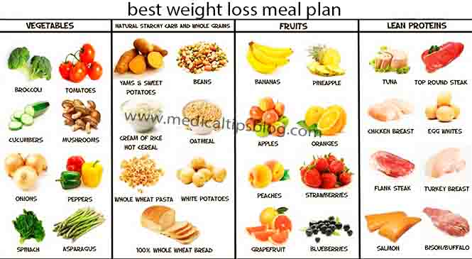 The best helpful weight loss meal plan
